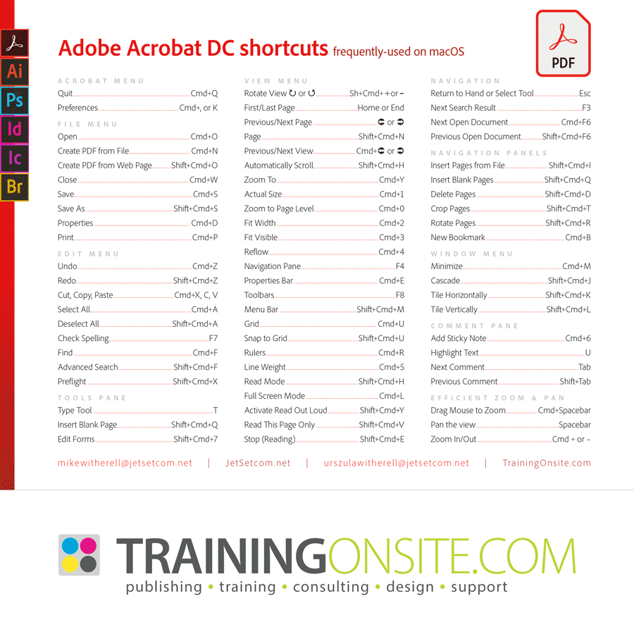 Acrobat DC keyboard shortcuts