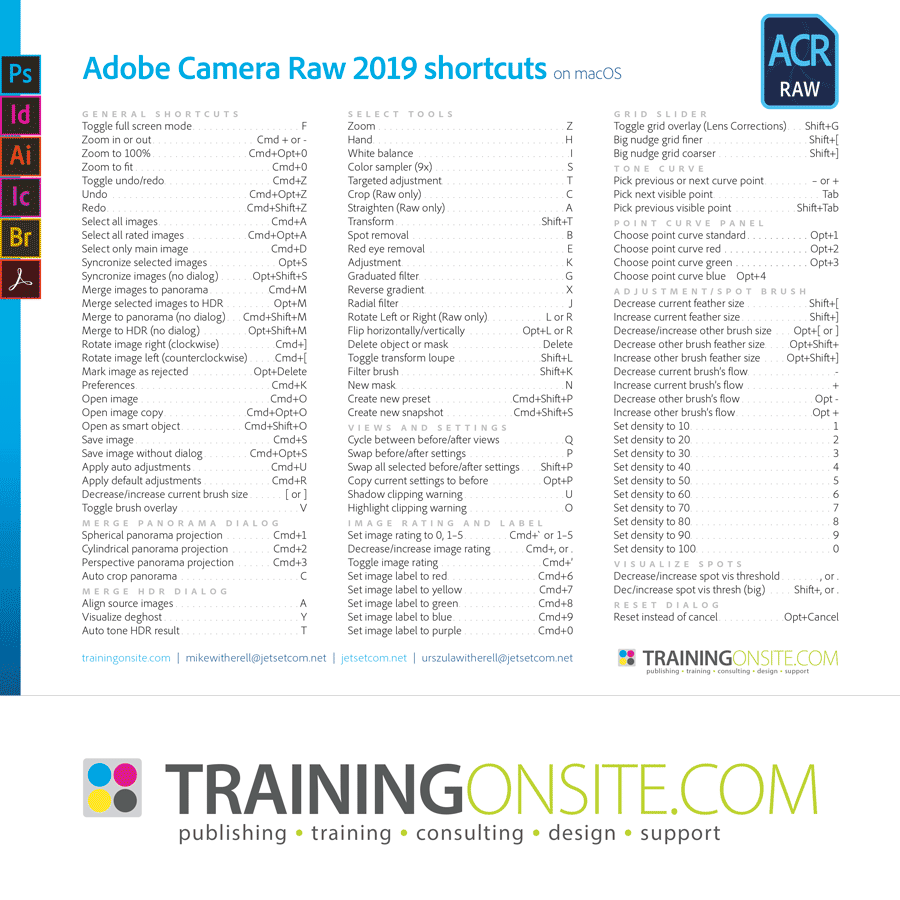 Adobe Camera Raw 2019 keyboard shortcuts