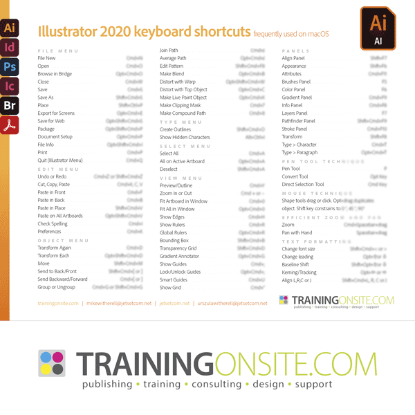 Illustrator 2020 keyboard shortcuts