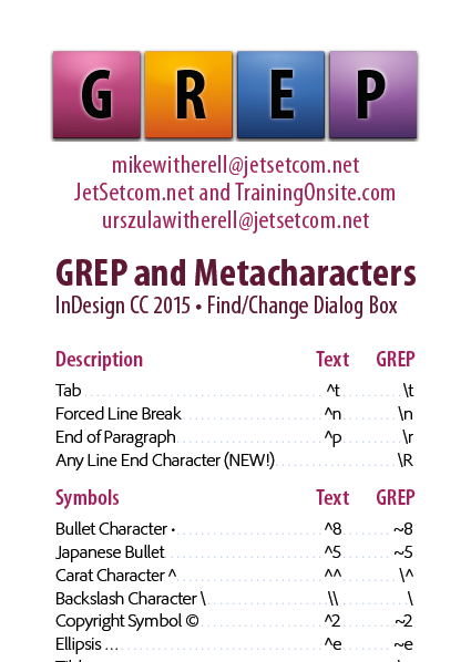 InDesign CC 2015 GREP and Metacharacters 1-column for smartphones