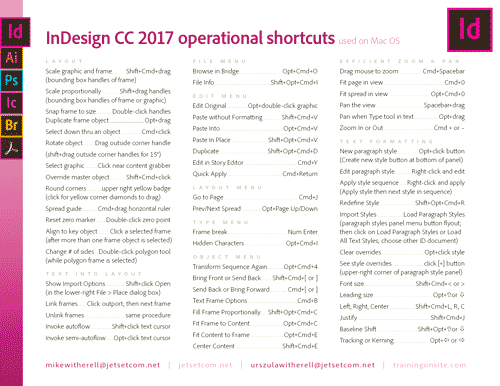 InDesign CC 2017 operational shortcuts