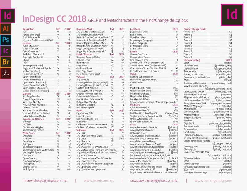 InDesign CC 2018 grep codes