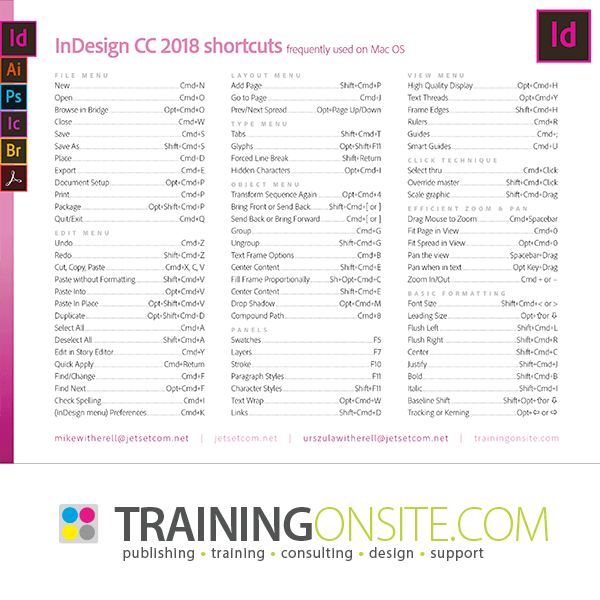 InDesign CC 2018 keyboard shortcuts