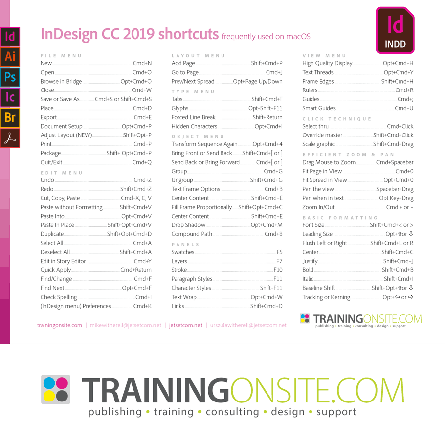 InDesign CC 2019 keyboard shortcuts
