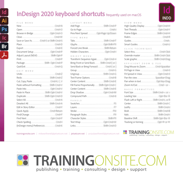InDesign 2020 keyboard shortcuts