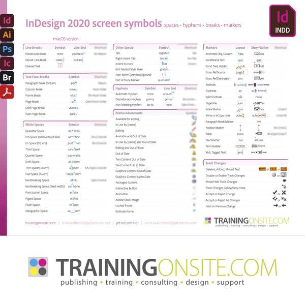 InDesign 2020 onscreen symbols