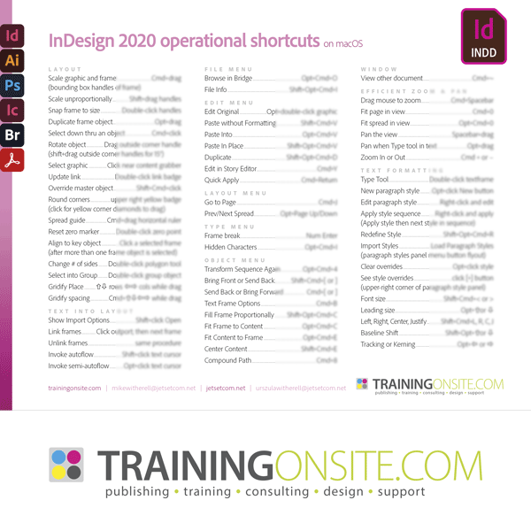 InDesign 2020 operational shortcuts