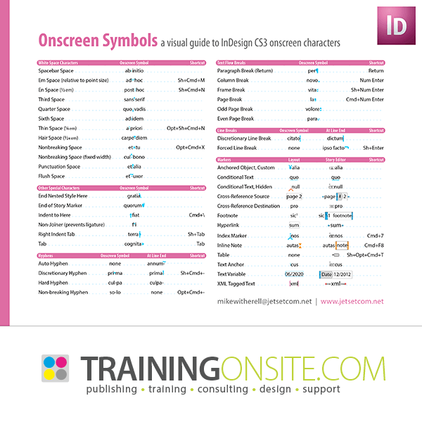 InDesign CS3 onscreen symbols