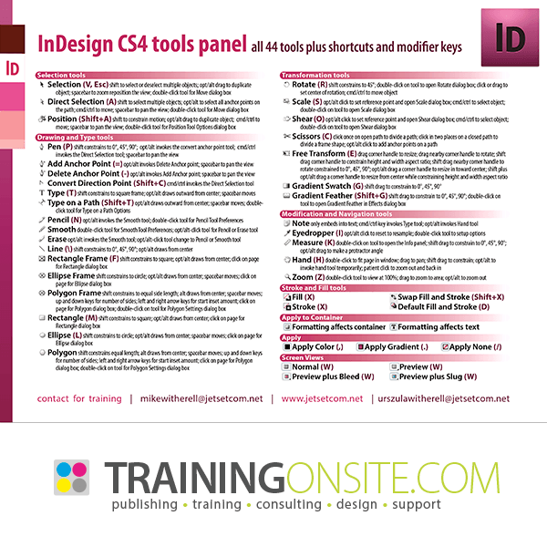 InDesign CS4 tools and modifier keys