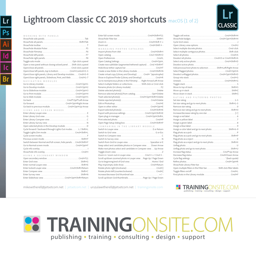 Lightroom CC 2019 keyboard shortcuts