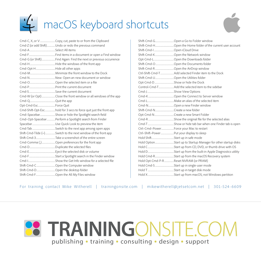 Mac OSX keyboard shortcuts