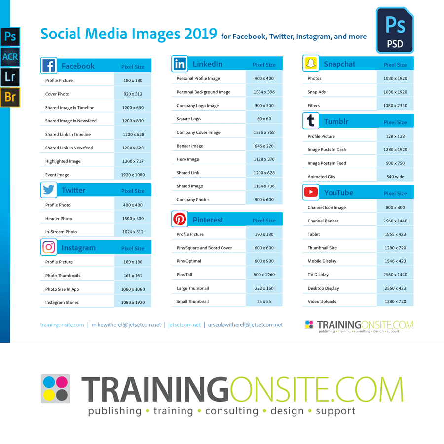 Photoshop CC 2019 Social Media Sizes