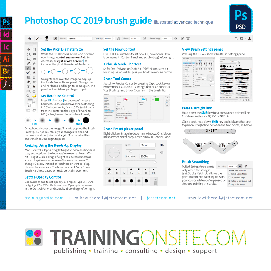 Photoshop CC 2019 brush guide