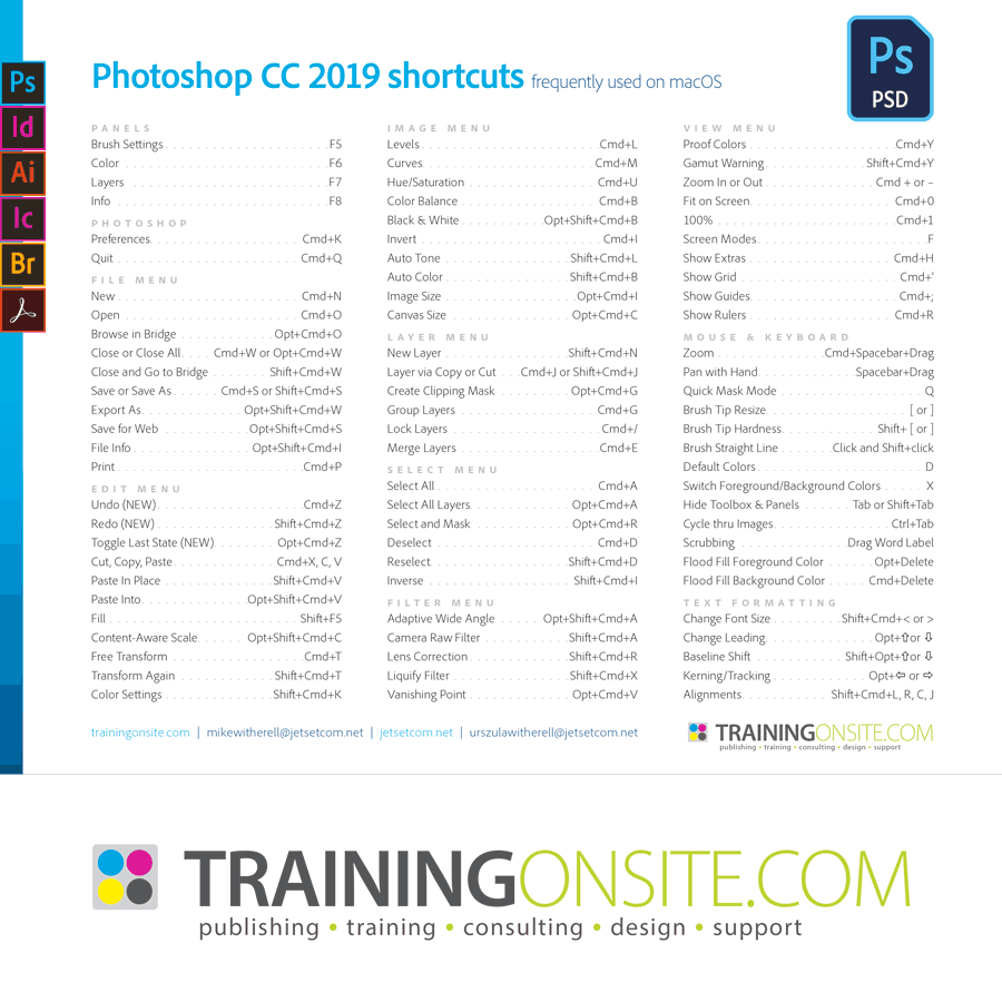 Photoshop CC 2019 keyboard shortcuts