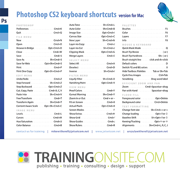 Photoshop CS2 shortcuts