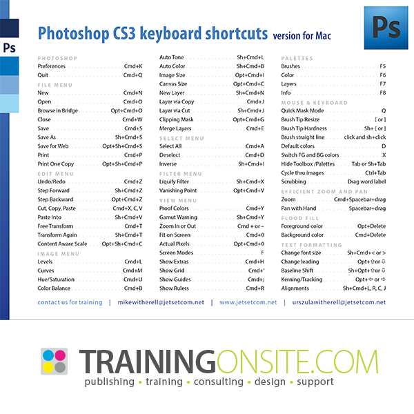 Photoshop CS3 shortcuts