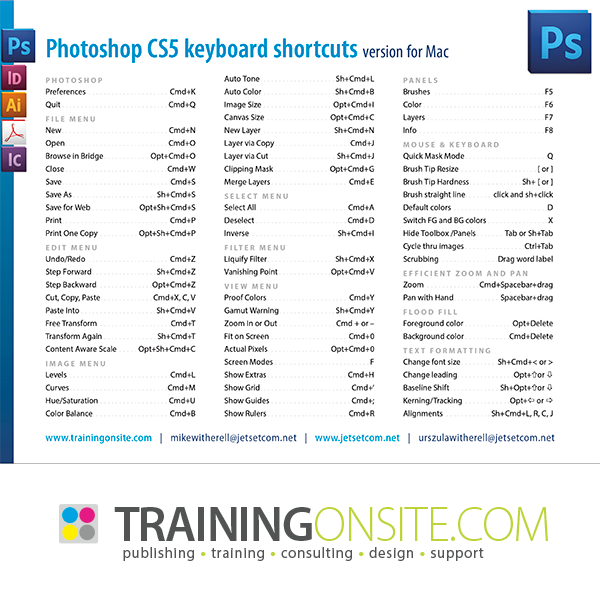 Photoshop CS5 frequently-used keyboard shortcuts handout